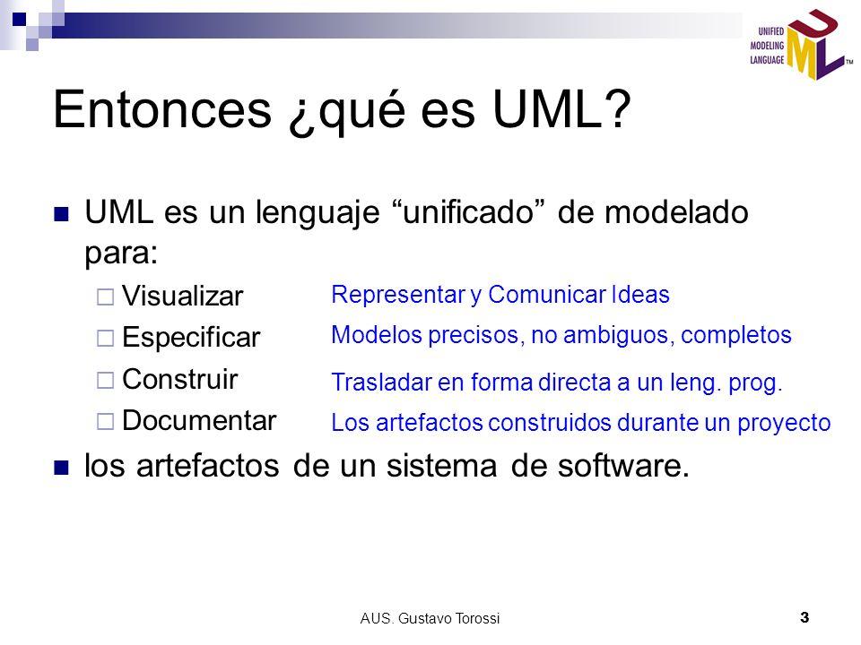 Entonces ¿qué es UML UML es un lenguaje unificado de modelado para: