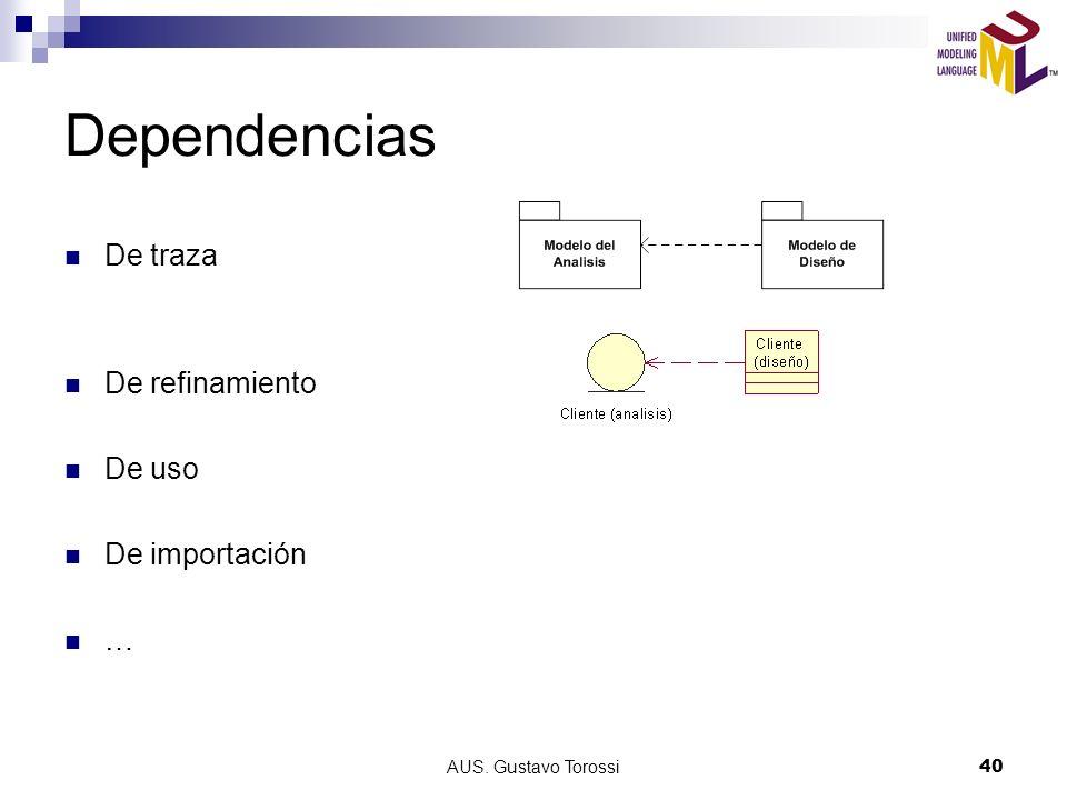 Dependencias De traza De refinamiento De uso De importación …