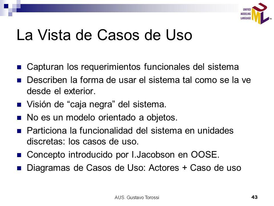 La Vista de Casos de Uso Capturan los requerimientos funcionales del sistema.