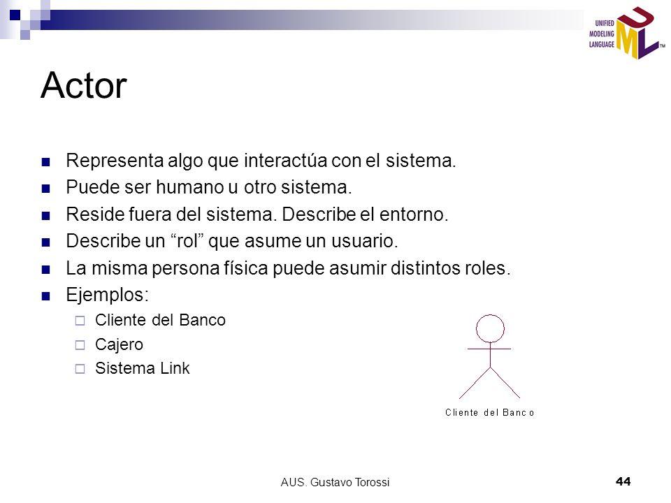 Actor Representa algo que interactúa con el sistema.