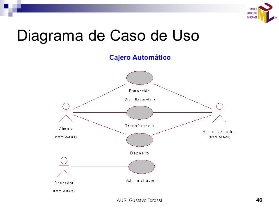 Diagrama de Caso de Uso Cajero Automático AUS. Gustavo Torossi