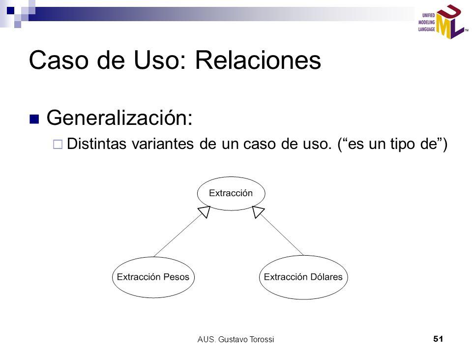 Caso de Uso: Relaciones