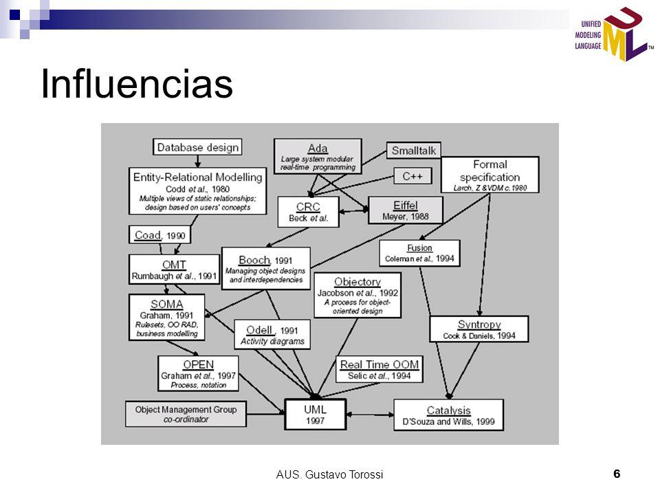 Influencias AUS. Gustavo Torossi