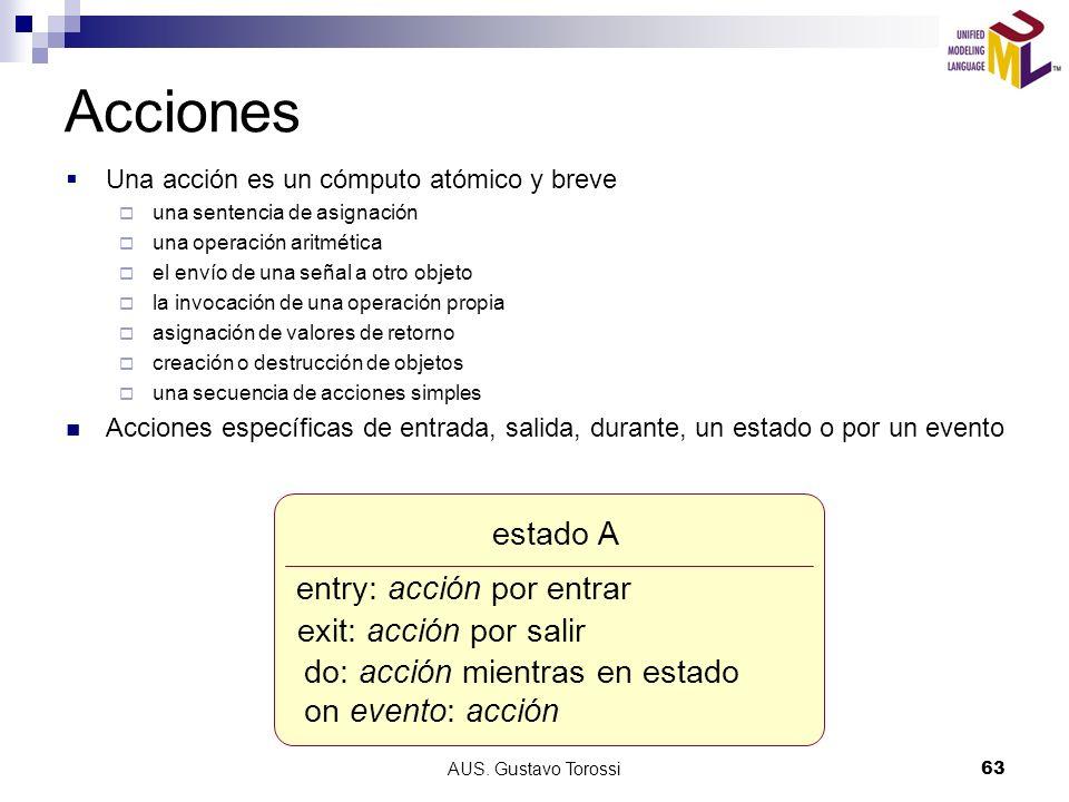 Acciones estado A entry: acción por entrar exit: acción por salir