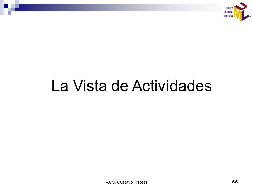 La Vista de Actividades