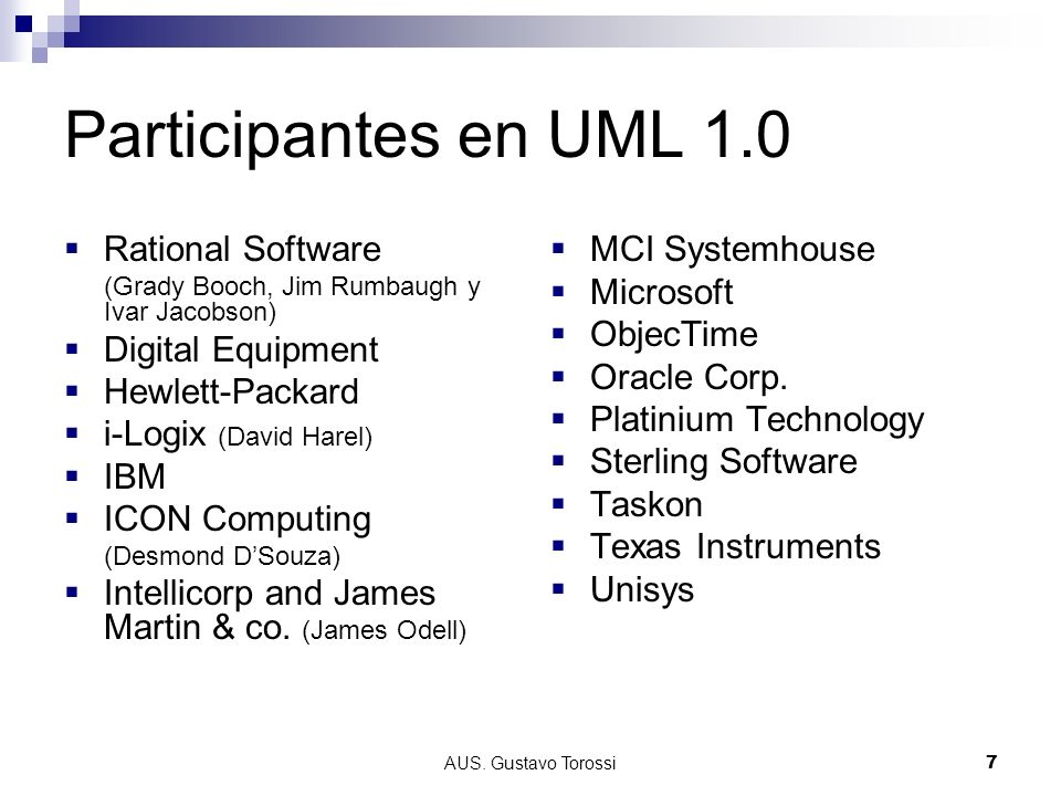 Participantes en UML 1.0 Rational Software Digital Equipment