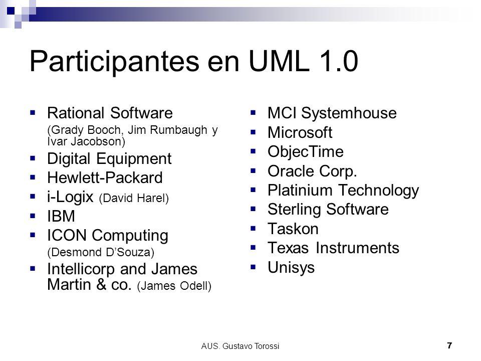 Participantes en UML 1.0 Rational Software Digital Equipment