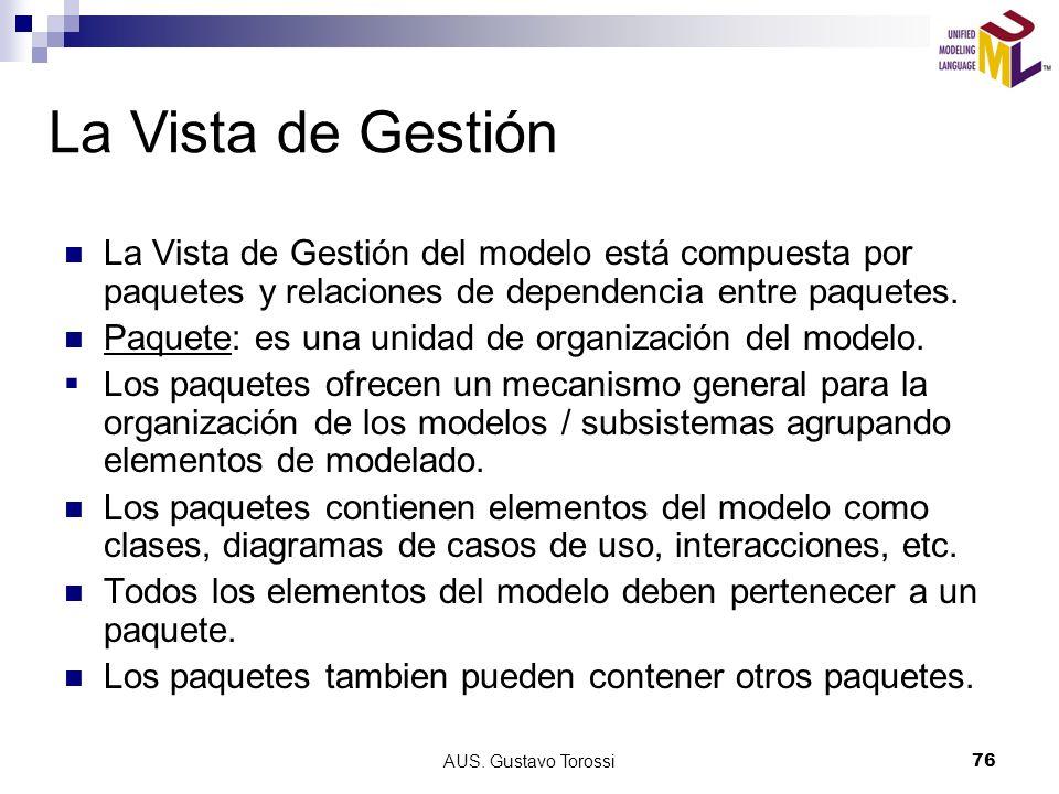 La Vista de Gestión La Vista de Gestión del modelo está compuesta por paquetes y relaciones de dependencia entre paquetes.
