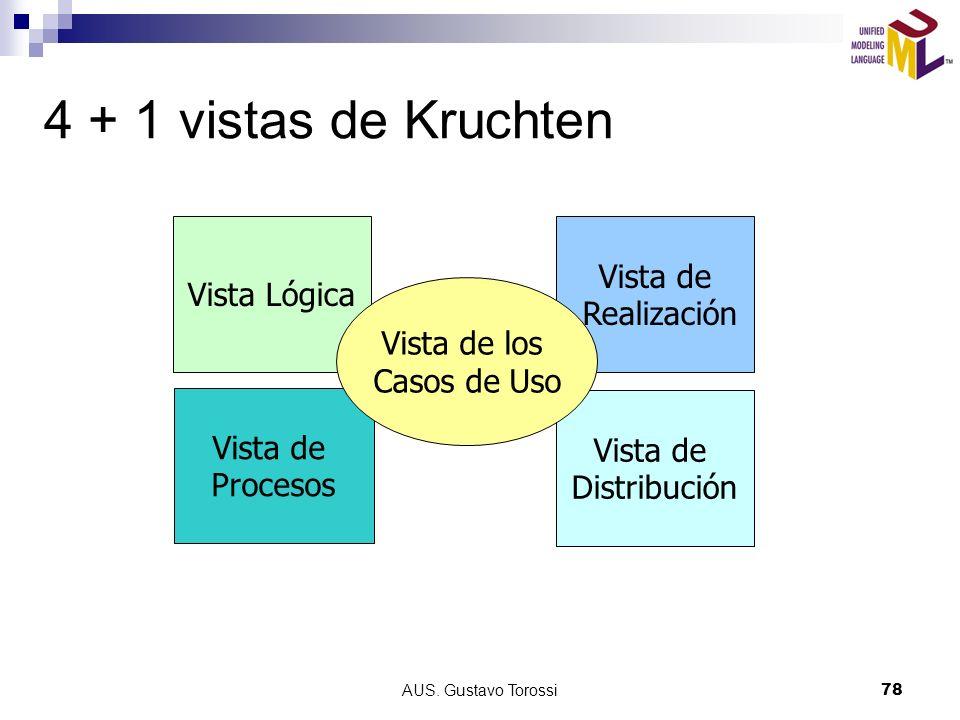 4 + 1 vistas de Kruchten Vista de Vista Lógica Realización