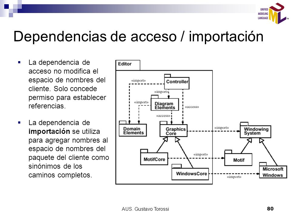 Dependencias de acceso / importación