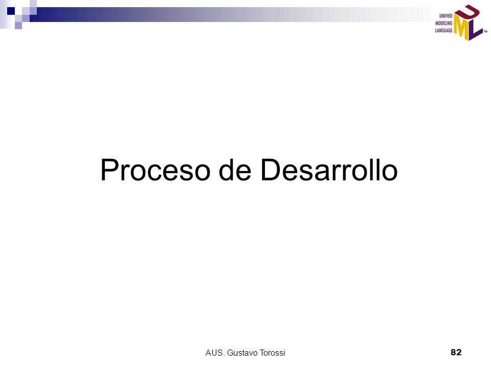 Proceso de Desarrollo AUS. Gustavo Torossi