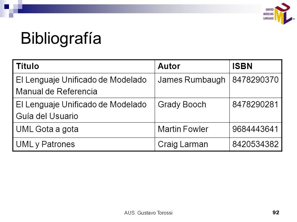 Bibliografía Título Autor ISBN El Lenguaje Unificado de Modelado