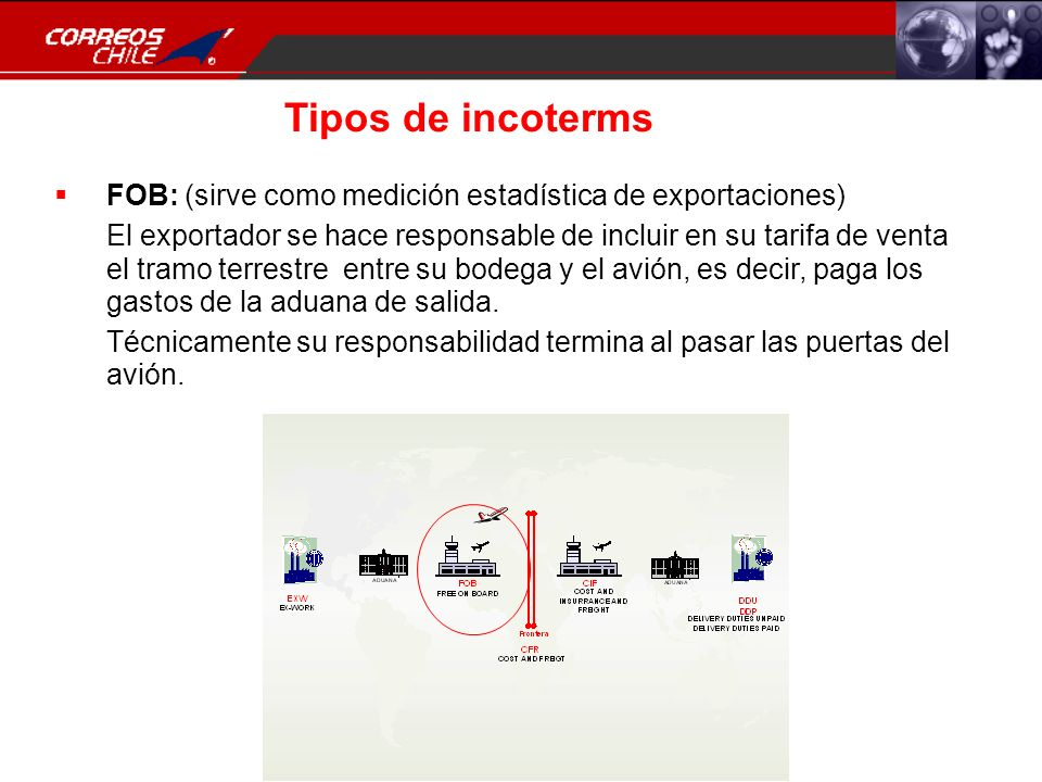 Tipos de incoterms FOB: (sirve como medición estadística de exportaciones)