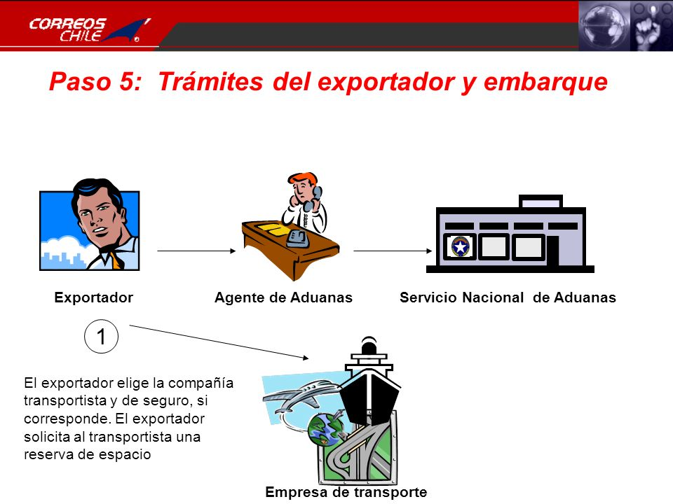 Paso 5: Trámites del exportador y embarque