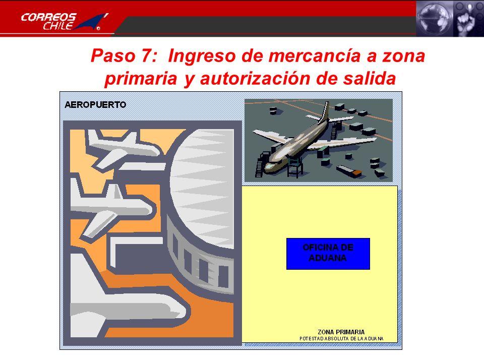Paso 7: Ingreso de mercancía a zona primaria y autorización de salida