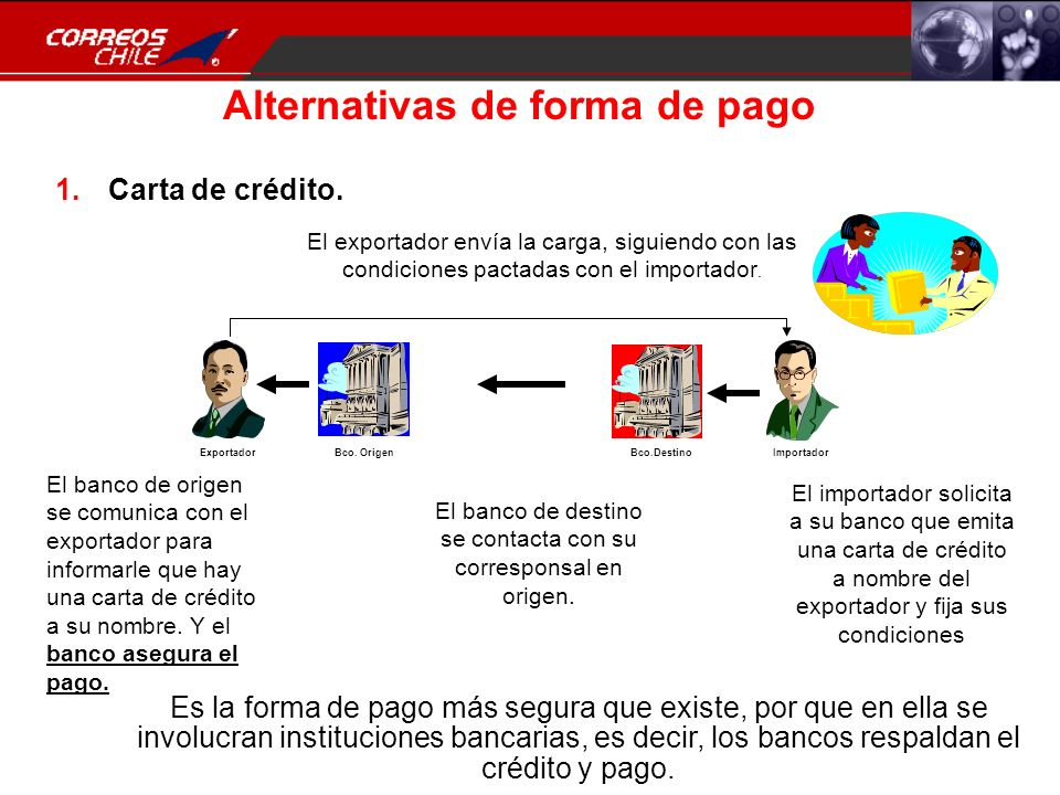 Alternativas de forma de pago