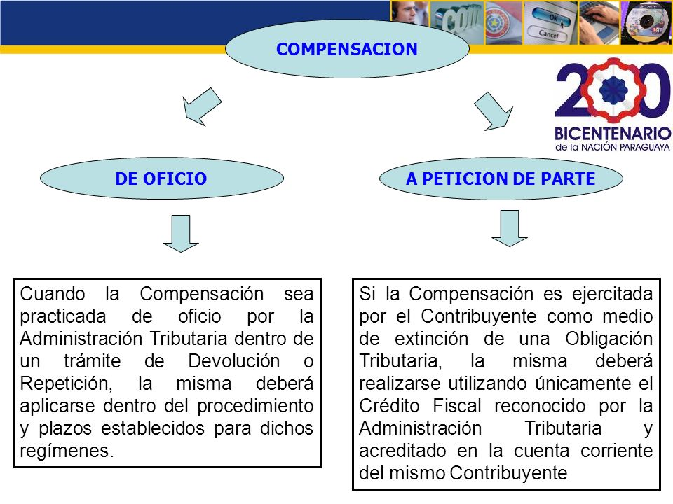 COMPENSACION DE OFICIO. A PETICION DE PARTE.