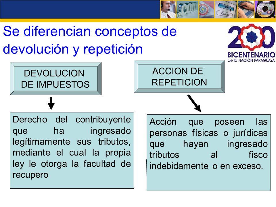 Se diferencian conceptos de devolución y repetición