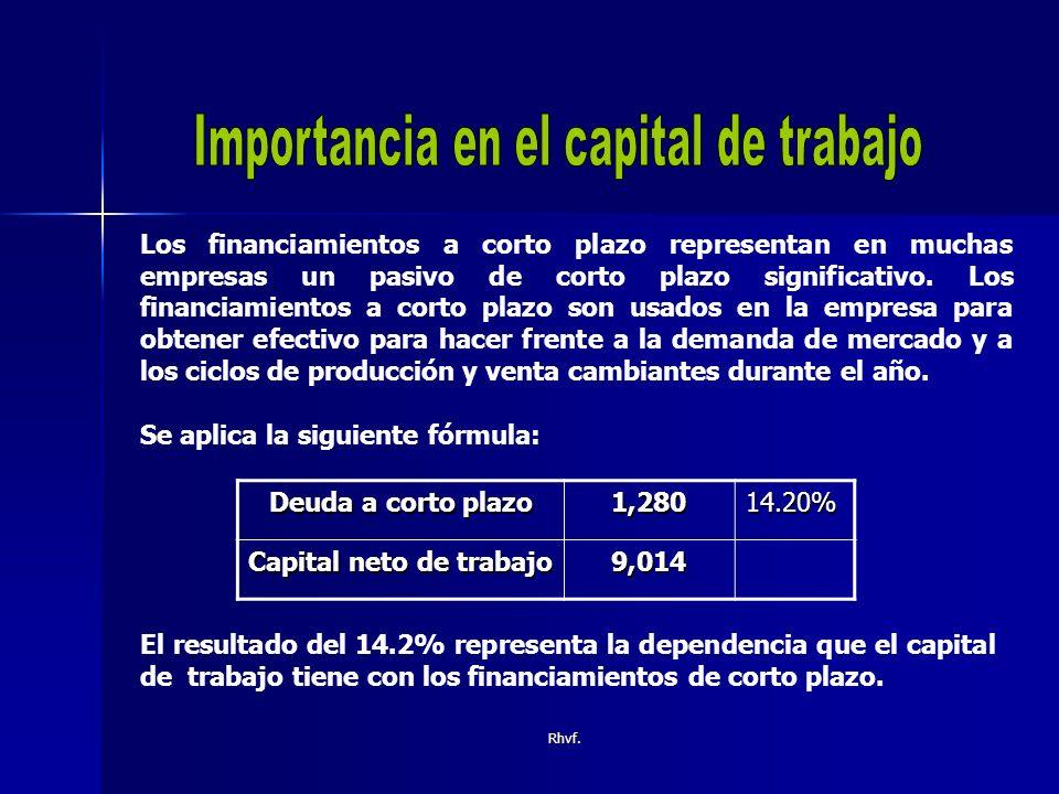 Capital neto de trabajo