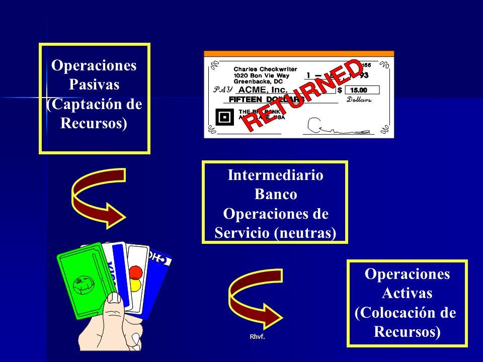 Operaciones Pasivas (Captación de Recursos) Intermediario Banco