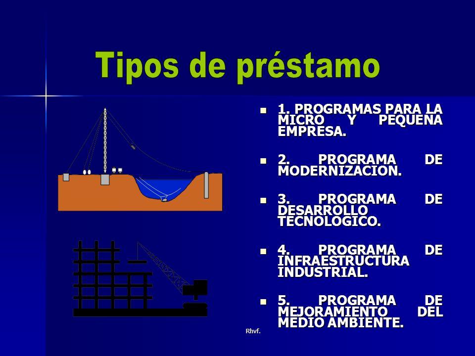 Tipos de préstamo 1. PROGRAMAS PARA LA MICRO Y PEQUEÑA EMPRESA.