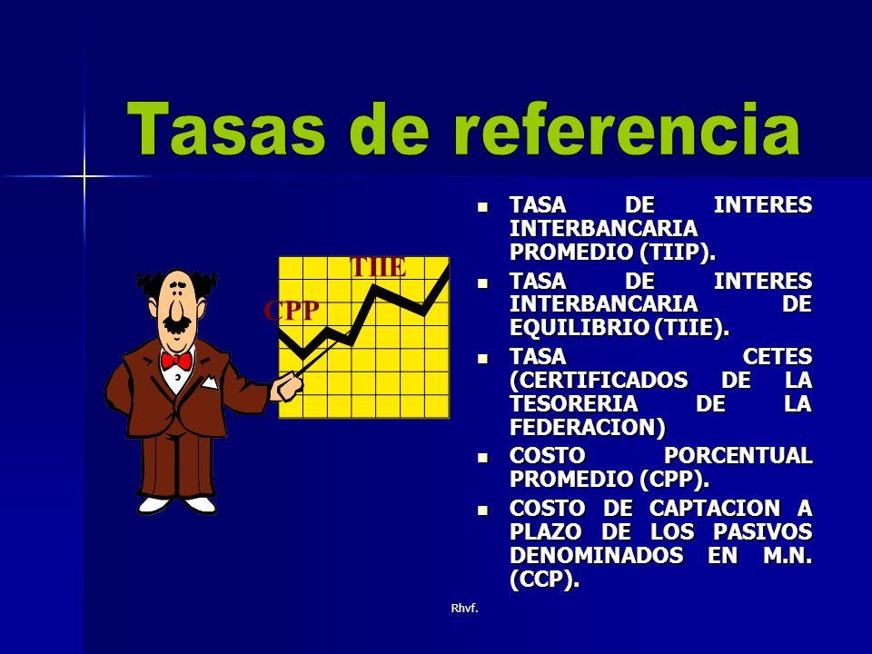 Tasas de referencia TIIE CPP