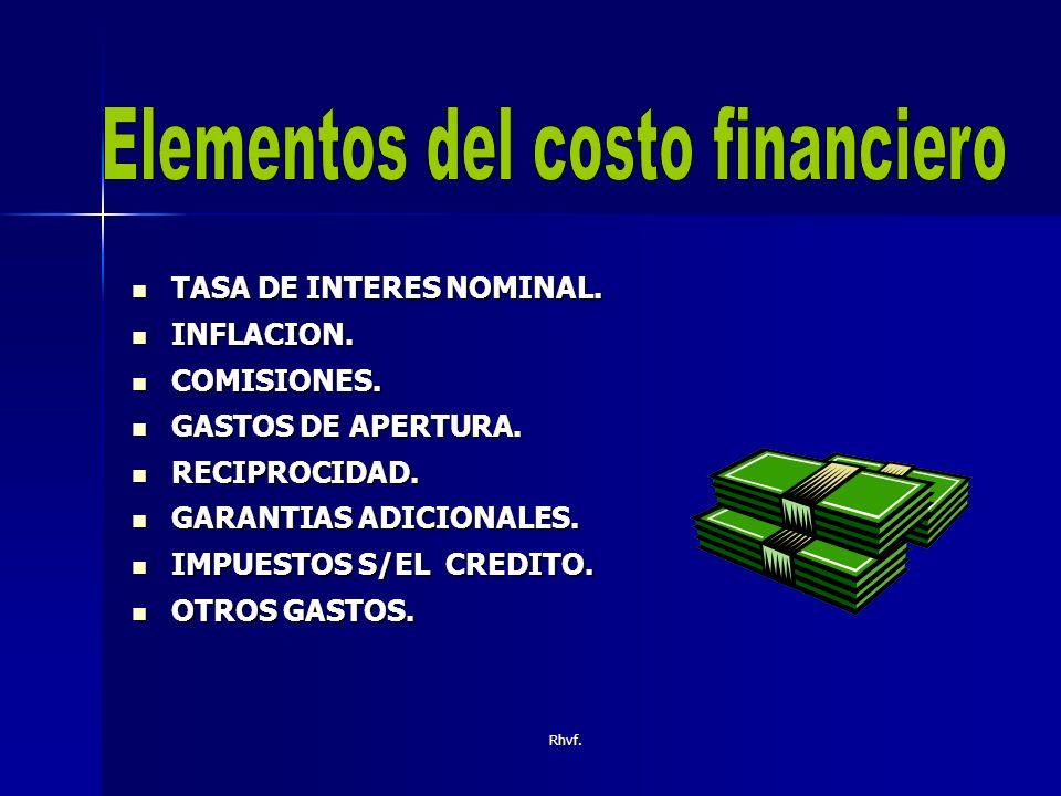Elementos del costo financiero