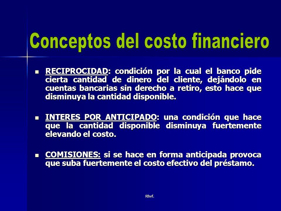 Conceptos del costo financiero