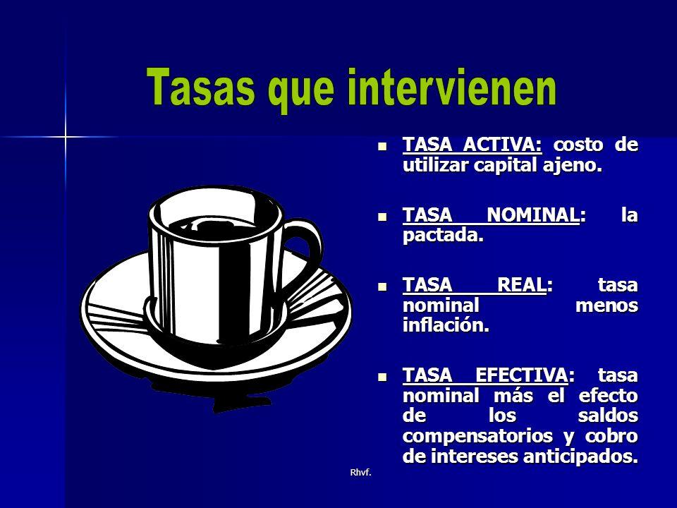 Tasas que intervienen TASA ACTIVA: costo de utilizar capital ajeno.