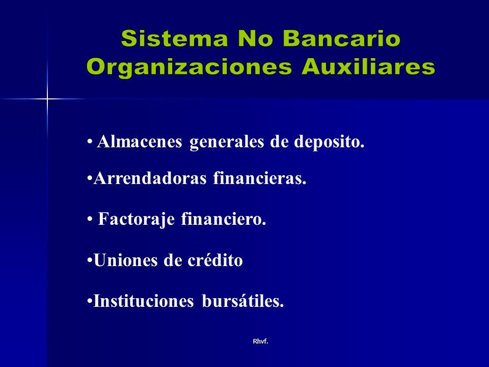 Organizaciones Auxiliares