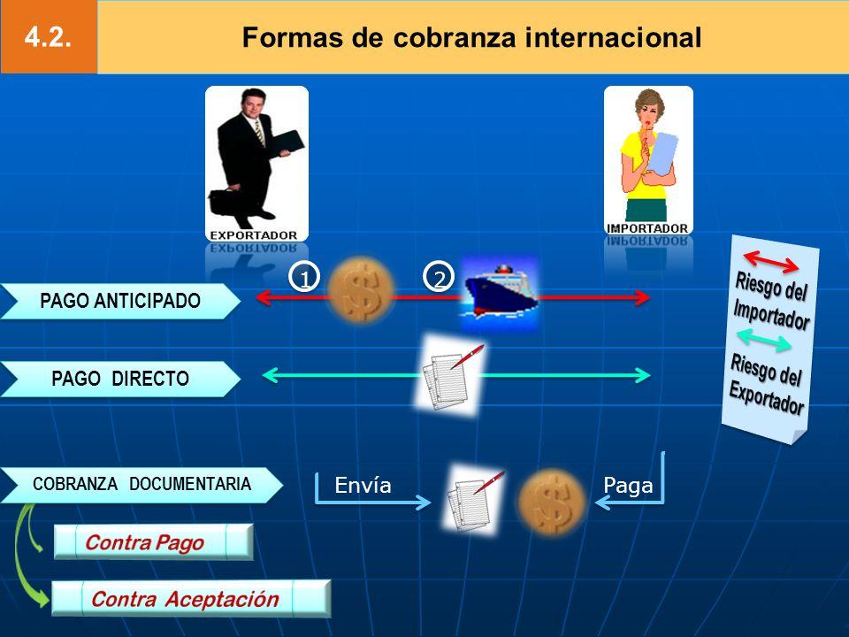 Formas de cobranza internacional COBRANZA DOCUMENTARIA