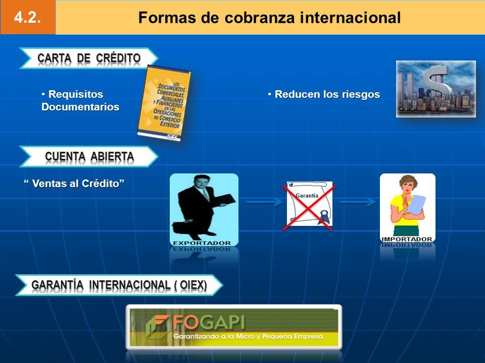 Formas de cobranza internacional GARANTÍA INTERNACIONAL ( OIEX)