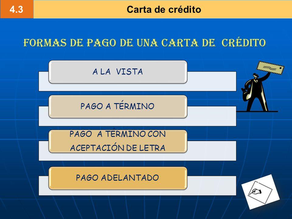 Formas de Pago de una Carta de Crédito
