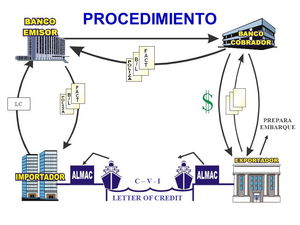 LC PROCEDIMIENTO C – V - I LETTER OF CREDIT PREPARA EMBARQUE