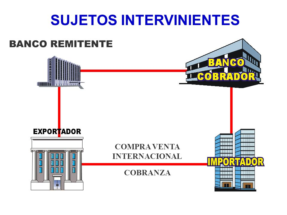 SUJETOS INTERVINIENTES