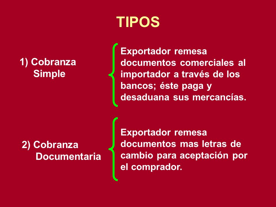TIPOS 1) Cobranza Simple 2) Cobranza Documentaria