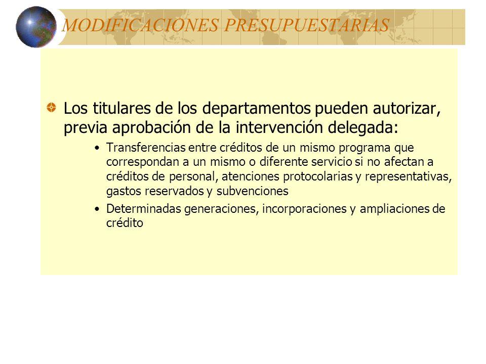 MODIFICACIONES PRESUPUESTARIAS