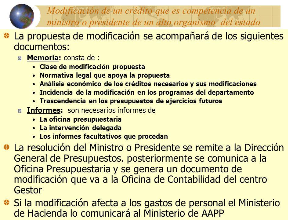 Modificación de un crédito que es competencia de un ministro o presidente de un alto organismo del estado