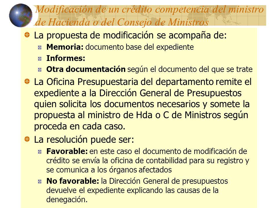 Modificación de un crédito competencia del ministro de Hacienda o del Consejo de Ministros