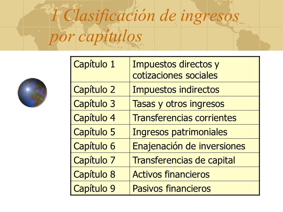 1 Clasificación de ingresos por capítulos