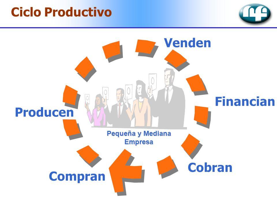 Ciclo Productivo Venden Financian Producen Cobran Compran