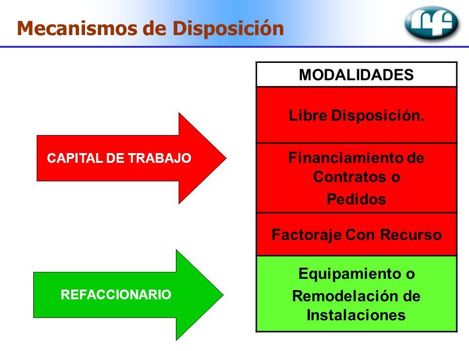 Financiamiento de Contratos o Remodelación de Instalaciones
