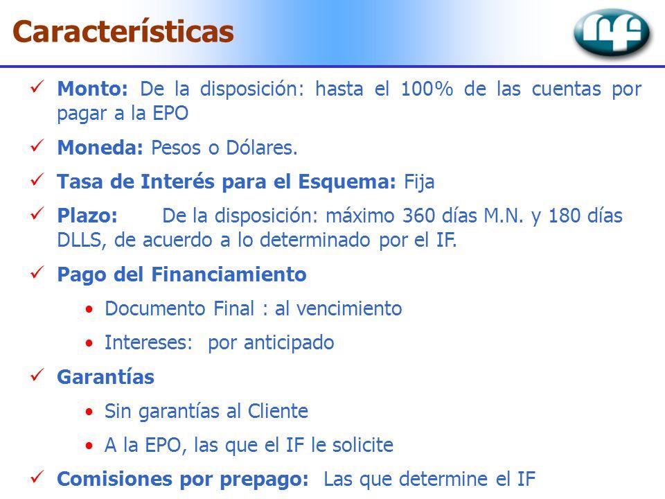 Características Monto: De la disposición: hasta el 100% de las cuentas por pagar a la EPO. Moneda: Pesos o Dólares.