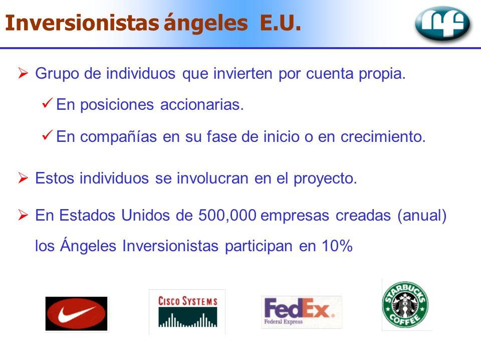 Inversionistas ángeles E.U.
