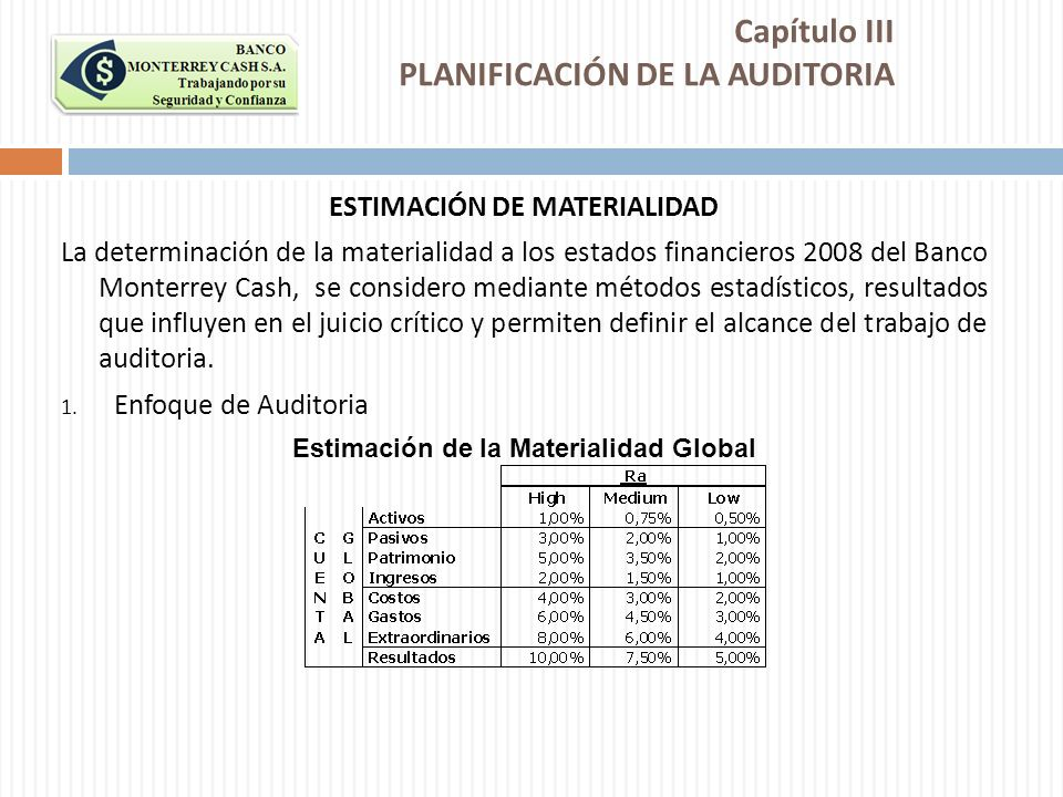 ESTIMACIÓN DE MATERIALIDAD Estimación de la Materialidad Global