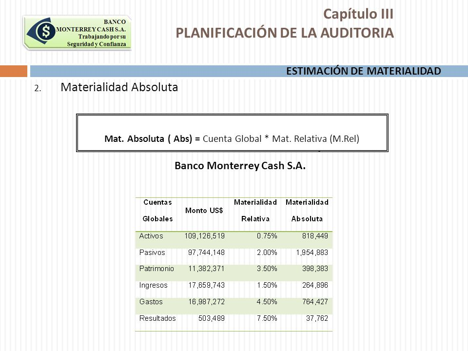Determinación de la Materialidad Relativa y Absoluta