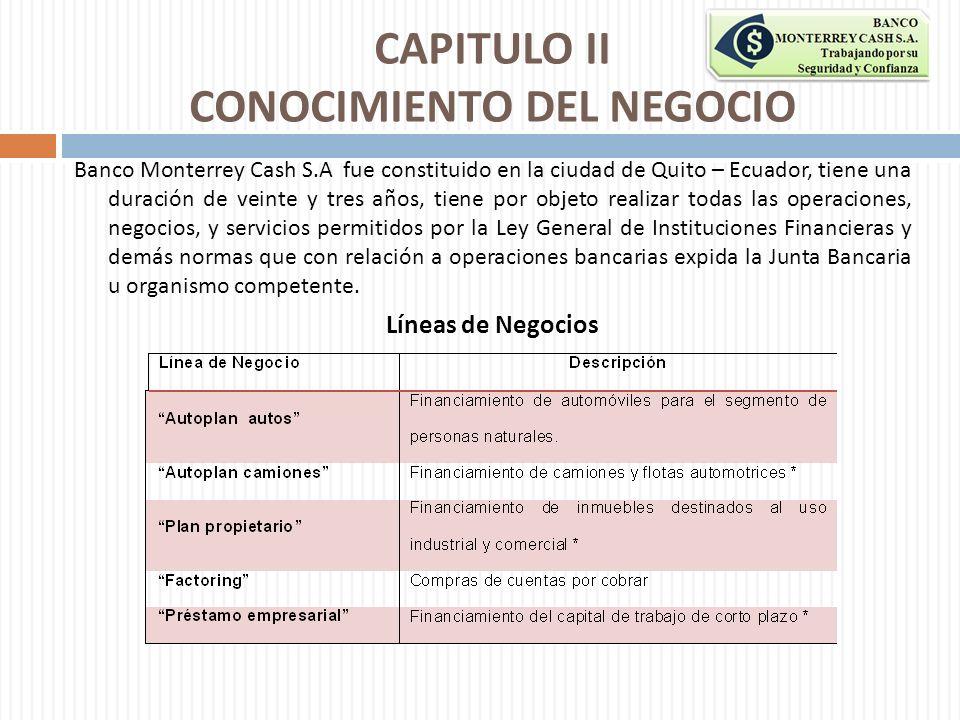 CAPITULO II CONOCIMIENTO DEL NEGOCIO