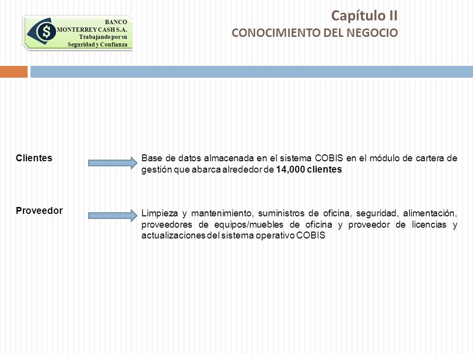 Capítulo II CONOCIMIENTO DEL NEGOCIO