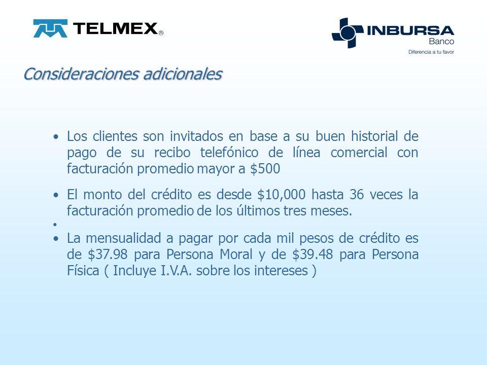 Requisitos: Haber sido seleccionado por Telmex, aceptar el crédito en el. 01 800 123 6969. Cumplir con la documentación que solicita Banco Inbursa.