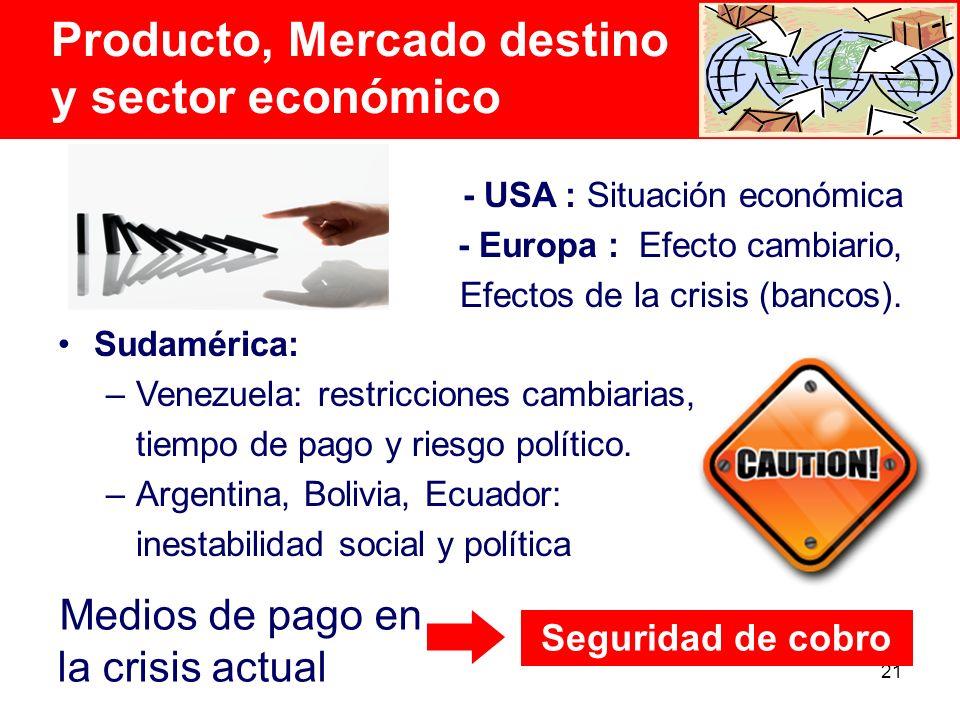 Producto, Mercado destino y sector económico